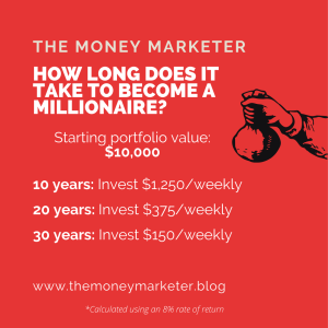 The Money Marketer Blog, The Money Marketer, Ruba Khan blog, becoming a millionaire, how long to invest, will investing make me rich, will investing make me a millionaire